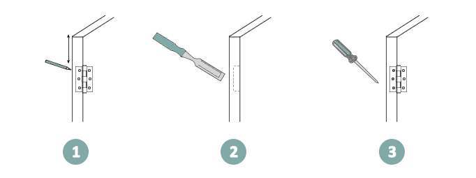 how-to-fit-door-hinges