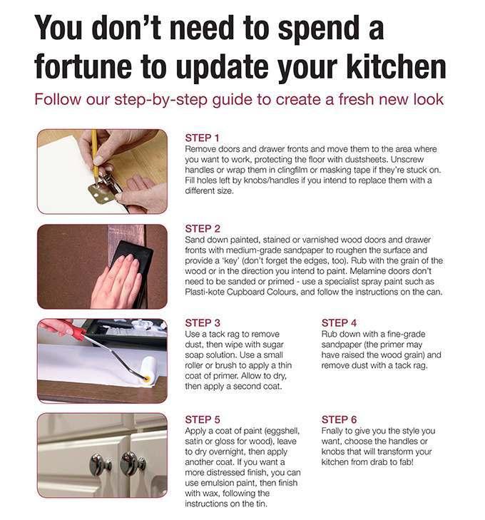 transform-your-kitchen