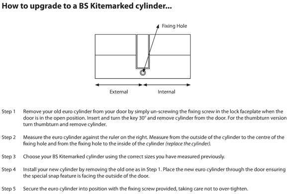 upgrade-to-a-bs-kitemarked-cylinder